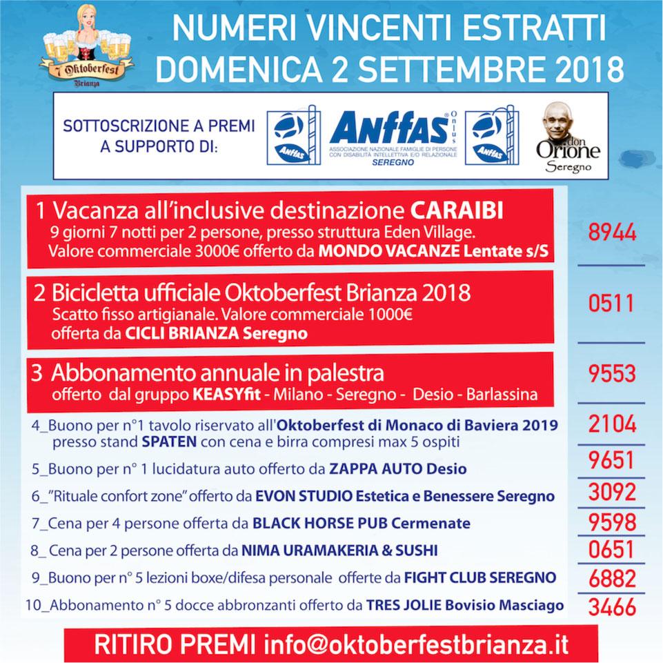 oktoberfest-numeri-vincenti-news-1